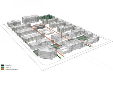 umnutzung krankenhaus urban berlin